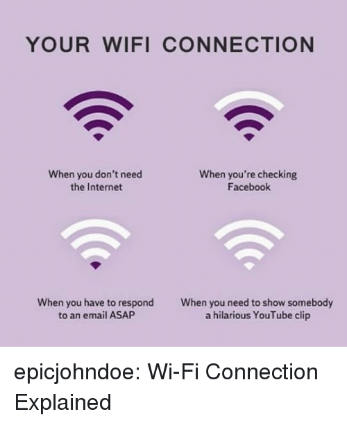 Facebook, Internet, and Tumblr: YOUR WIFI CONNECTION  When you don't need  the Internet  When you're checking  Facebook  When you have to respond  to an email ASAP  When you need to show somebody  a hilarious YouTube clip epicjohndoe:  Wi-Fi Connection Explained