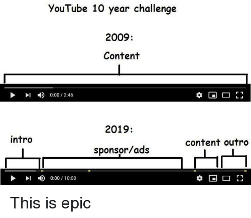 youtube.com, Content, and Epic: YouTube 10 year challenge  2009:  Content  I0:00/2:46  t*  2019:  intro  content outro  sponsor/ads  4)  0:00 / 10:00 This is epic