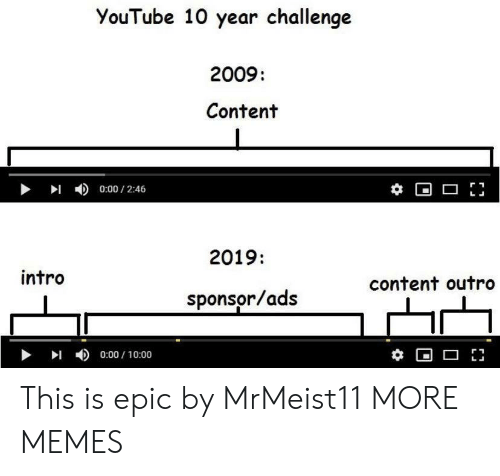 Dank, Memes, and Target: YouTube 10 year challenge  2009:  Content  I0:00/2:46  t*  2019:  intro  content outro  sponsor/ads  4)  0:00 / 10:00 This is epic by MrMeist11 MORE MEMES