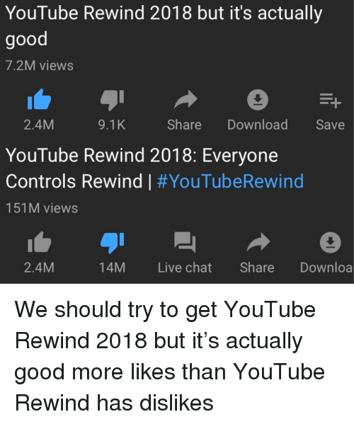 YouTube Rewind 2018 but It's Actually Good 72M Views 24M 91K