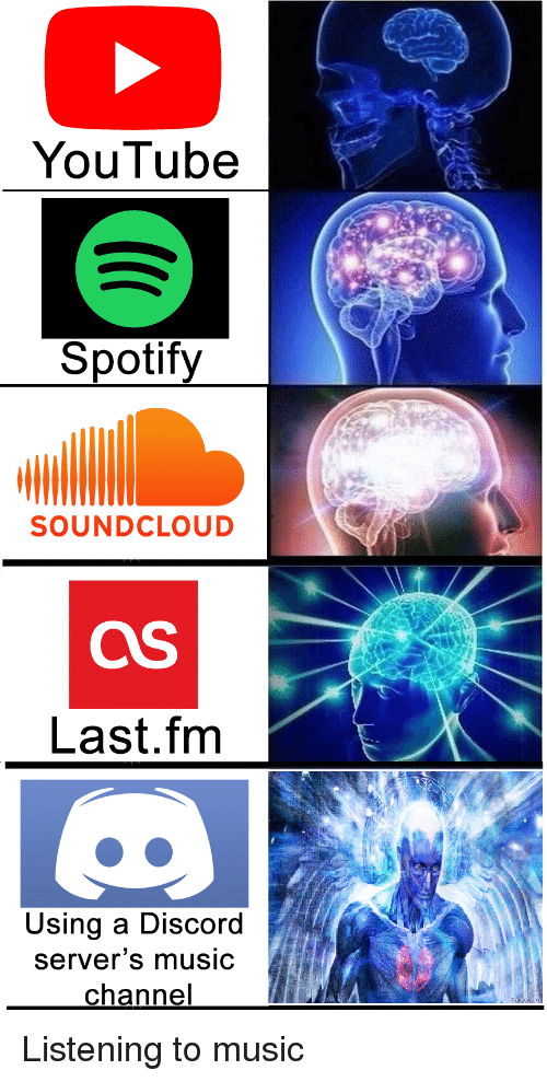 YouTube Spotify SOUNDCLOUD aS Lastfm Using a Discord