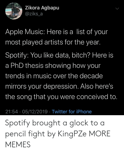 Apple, Dank, and Iphone: Zikora Agbapu  @ziks_a  Apple Music: Here is a list of your  most played artists for the year.  Spotify: You like data, bitch? Here is  a PhD thesis showing how your  trends in music over the decade  mirrors your depression. Also here's  the song that you were conceived to.  21:54 · 05/12/2019 · Twitter for iPhone Spotify brought a glock to a pencil fight by KingPZe MORE MEMES