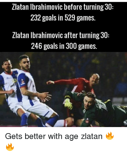 fb46e271293 Goals, Memes, and Games: Zlatan Ibrahimovic before turning 30: 232 goals in