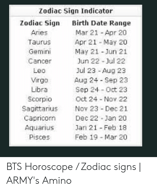 astrology november 20 virgo or virgo