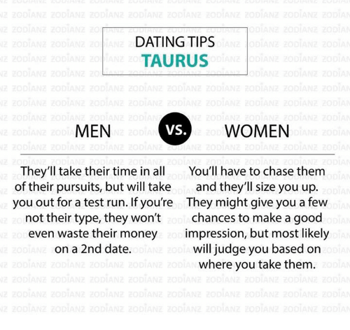 Dating chase test